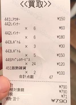 元住吉 ブックオフの古着買取価格の結果は?